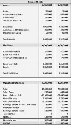 Financial Statement Financial Statement Of Target Company In Reals Due To