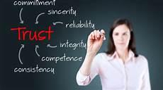 Good Worker 10 Characteristics Of A Good Employee Lifeopedia Com