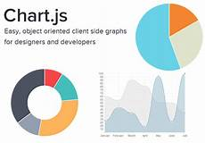 Pie Chart Css3 Html5 25 Useful Html5 Tools For Designers Amp Developers