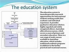 australia culture the education system презентация онлайн