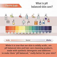 Shampoo Ph Levels Chart What Is Ph Balanced Skincare Chagrin Valley Soap Ida S