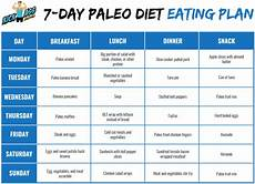 crossfit nutrition do s don ts eating plans