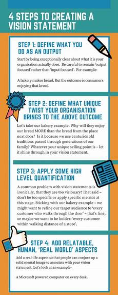 How To Write A Career Vision Statement How To Write A Good Vision Statement Step By Step And