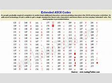 Binary chart   INVESTED iQ