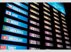 Forex Exchange Rates Guide   The Complete Guide