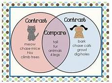 Compare And Contrast Pictures Compare And Contrast Poster Or Chart Set By Mrs Johnstons
