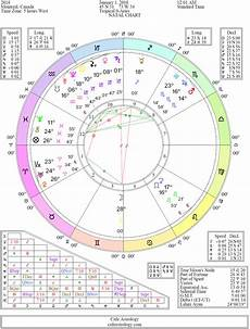 Birth Chart 0800 Cafe Astrology Birth Chart Gallery Of Chart 2019