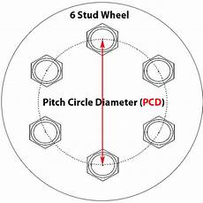 6 Stud Pcd Chart Checkpoint Australia