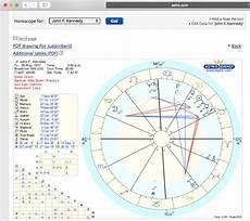 How To Get Your Natal Chart Astrology 101 How To Plot Your Natal Chart Huffpost