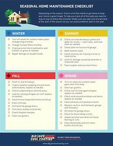 House Maintenance Checklist Seasonal Home Maintenance Checklist Anne E Koons Your