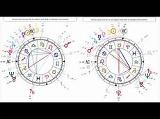Twin Flame Astrology Chart Free Twin Flames Compatibility Natal Chart Analysis May 2018