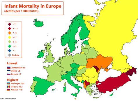 Infant Mortality Europe