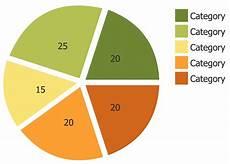 Pie Chart Graph Maker Basic Pie Charts Solution Conceptdraw Com