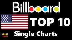 Top Charts November 2014 Billboard 100 Single Charts Usa Top 10 February