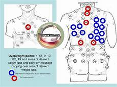 Hijama Cupping Points Chart Best 20 Cupping Therapy Ideas On Pinterest Cupping