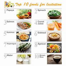 Diet Chart For Mother Best Diet For Visit Http