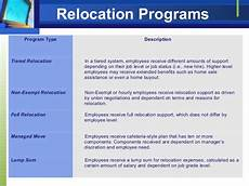 Relocation Benefit Managing Relocation Services While Maintaining Employee