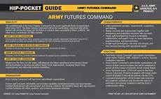 Army Futures Command Org Chart Hold The Future In The Palm Of Your Army Sustainment