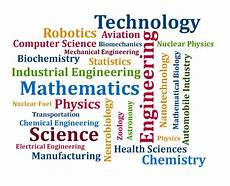 What Are Stem Degrees Cte And Stem Education Two Sides Of The Same Vital Coin