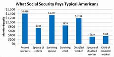 Disability Pay Chart A Foolish Take How Much Does Social Security Pay