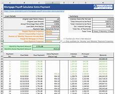Early Mortgage Payoff Calculator Excel Mortgage Payoff Calculator With Extra Payment Free Excel