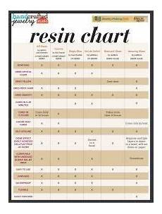 Wood Glue Comparison Chart This Handy Chart Will Help You Choose The Right Resin For