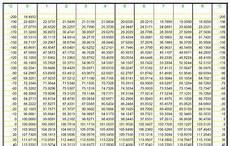 Pt100 Temp Chart Pt100 Temperature Resistance Chart Cr4 Discussion Thread