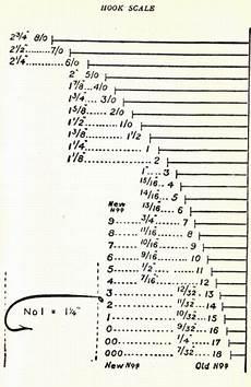 Trout Treble Hook Size Chart Trout Treble Hook Size Chart Palax