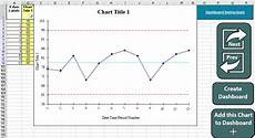 Levey Jennings Control Chart Excel Levey Jennings Dashboard For Excel Easy Monthly Updates