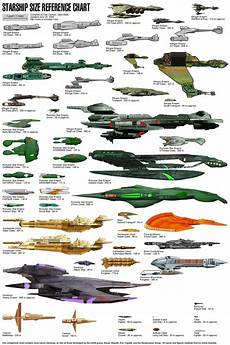 Ship Size Comparison Chart Sci Fi Space Ships Charts Dvdbash