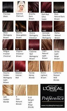 Loreal Hair Color Color Chart Red Hair Color Chart Loreal Wallpaper Red Hair Color