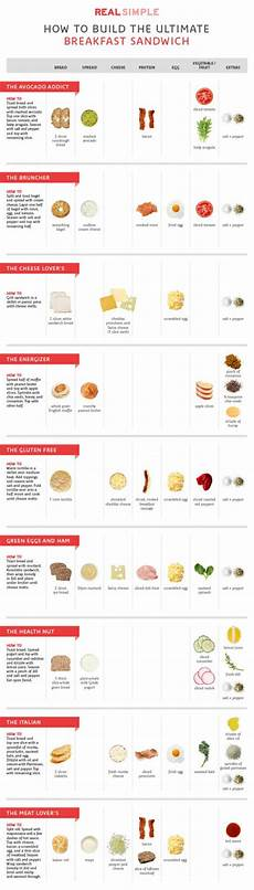 Sandwich Chart Breakfast Sandwich Recipes For Every Taste Real Simple