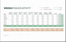 Sales Reports Excel Daily Weekly And Monthly Sales Report Templates Word