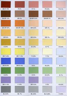 Mab Paint Color Chart Paint Charts 2017 Grasscloth Wallpaper