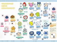 Tamagotchi Connection V1 Growth Chart Tamagotchi Tips