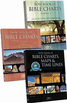 Rose Publishing Charts 28 Best Images About Bible Maps On Pinterest Genealogy
