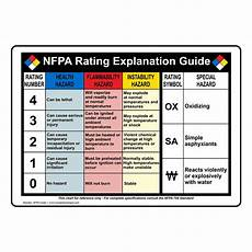 Ice Rating Chart Nfpa 704 Nfpa Rating Guide Sign Nfpa Chart 1 Nfpa Diamonds