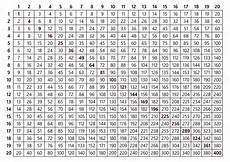 Vettore Tavola Pitagorica 20x20 Tabella Di