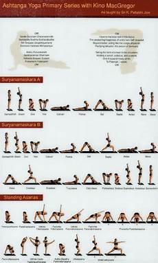 Yoga Primary Series Chart Ashtanga Primary Series Laminated Practice Chart By Kino