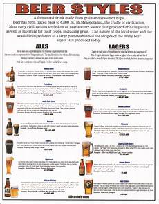 Craft Style Chart This Styles Creative Beers Drink Vintage Retro Kraft