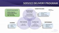 Service Delivery Model Working With Us Service Delivery And Flexible Engagement