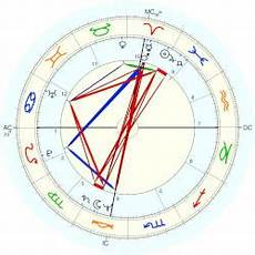 Julie Holmes Horoscope For Birth Date 23 March 1951 Born