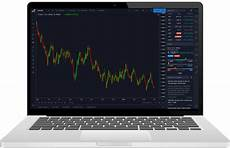 Best Technical Charting Software Tradingview Trading View Best Free Forex Charting Software