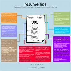 Resume Tips Career Unius Learning