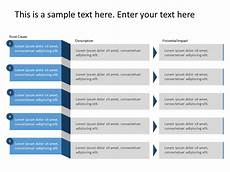 Why Why Chart Template 5 Why Analysis Powerpoint Template 1 5 Why Analysis
