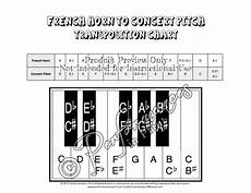 French Horn Chart French Horn Concert Pitch Transposition Chart