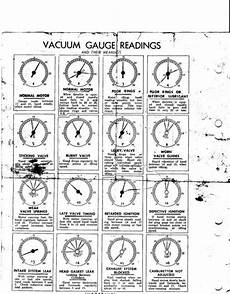 Vacuum Readings Chart Vacuum Gauge G503 Military Vehicle Message Forums