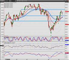 Dax Future Real Time Chart Trading Dag Update 25 September 2014