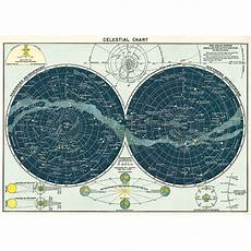 Solar Sign Chart Celestial Chart Solar System Vintage Style Planets Poster