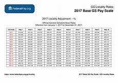 Opm Charts General Schedule Gs Base Pay Scale For 2017